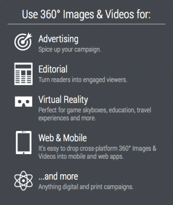 Licensing 360º Images and Videos