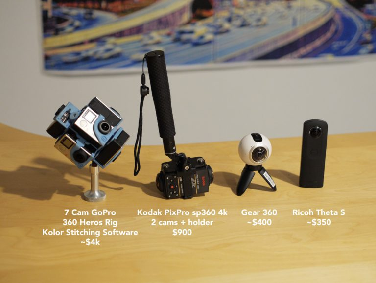 360_video_cameras_GoPro_Kodak_pixpro_sp360_gear360_ricoh_theta-768x578