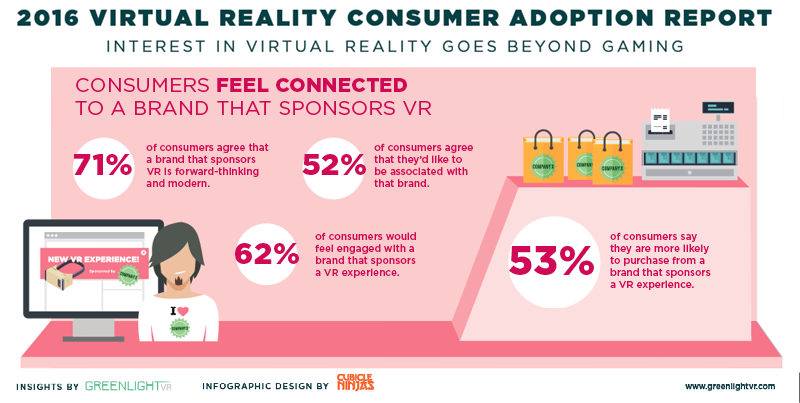 consumer-vr-infographic3-survey
