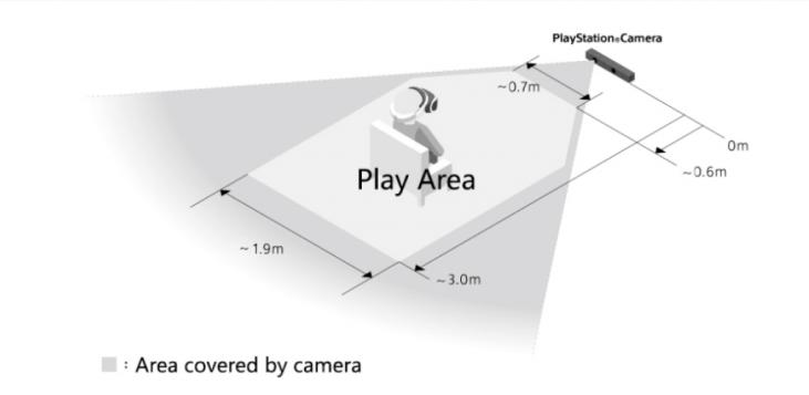 virtual_reality_playstation-1024x500