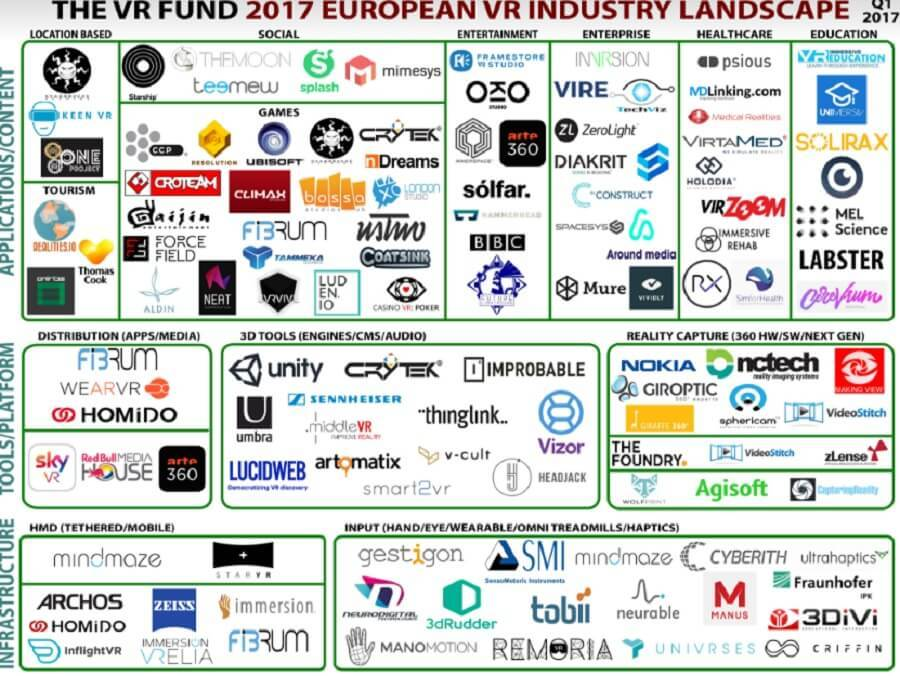 vr-fund-european-landscape.jpg