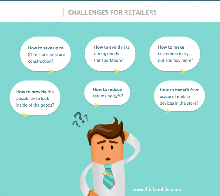 Virtual-reality-e-commerce-challenges