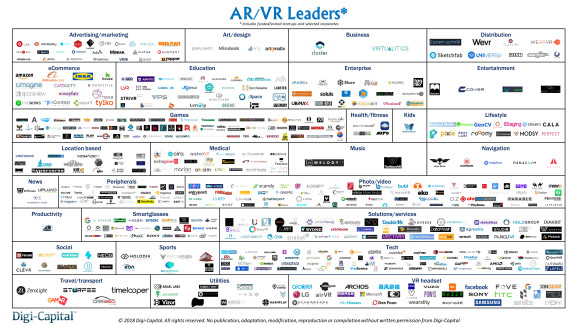 digi-capital-ar-vr-leaders-q2-2018-1.jpg